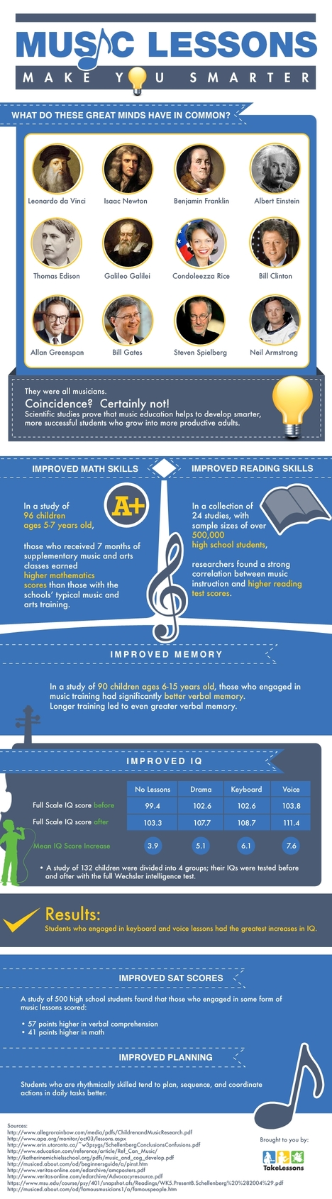 Music Lessons Make You Smarter (Infographic)