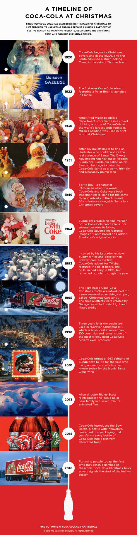 A Timeline of Coca-Cola at Christmas