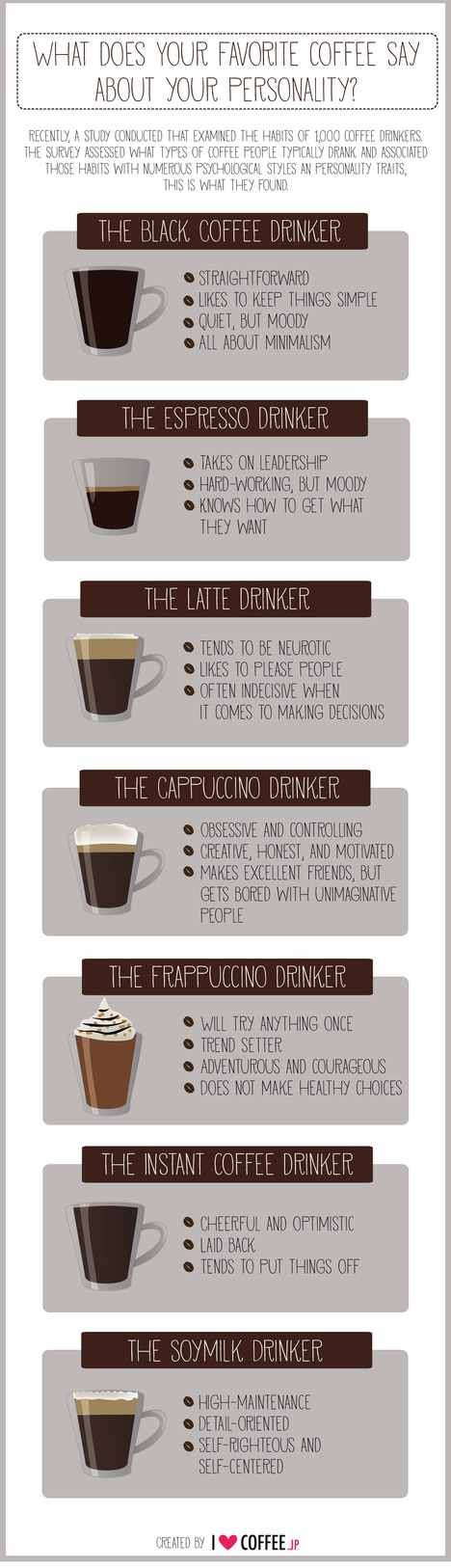 What Does Your Favourite Coffee Say About Your Personality?