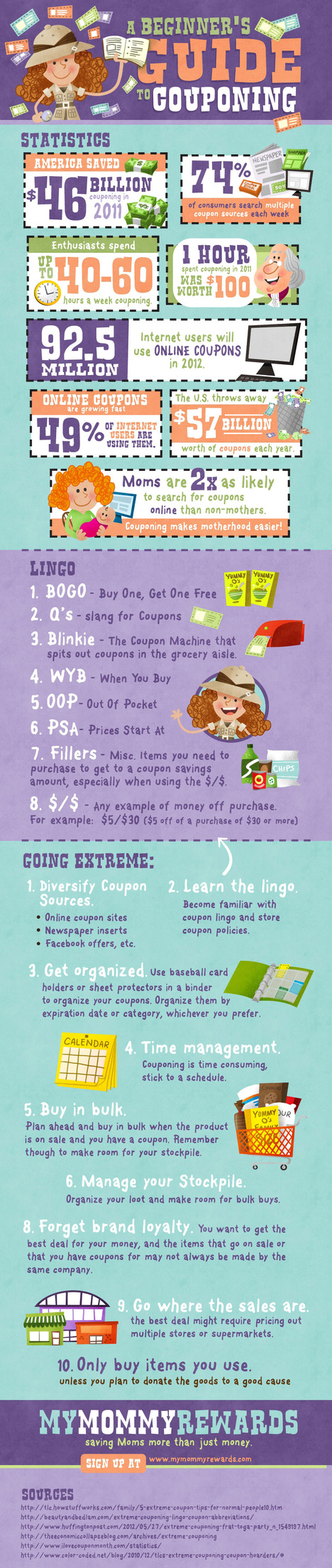 Couponing Infographic