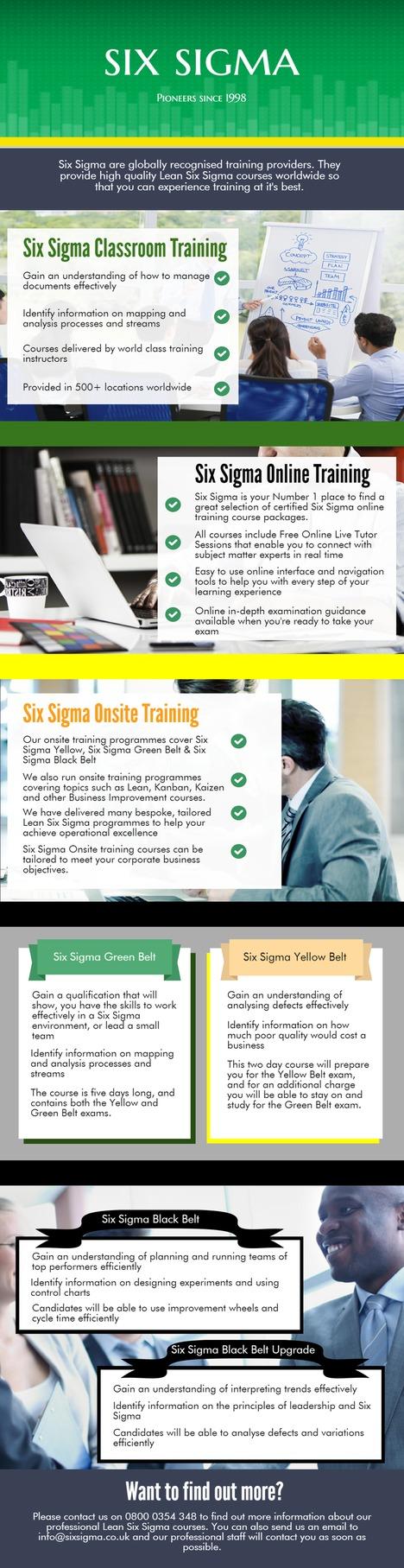 Six Sigma Infographic | Education | Blog