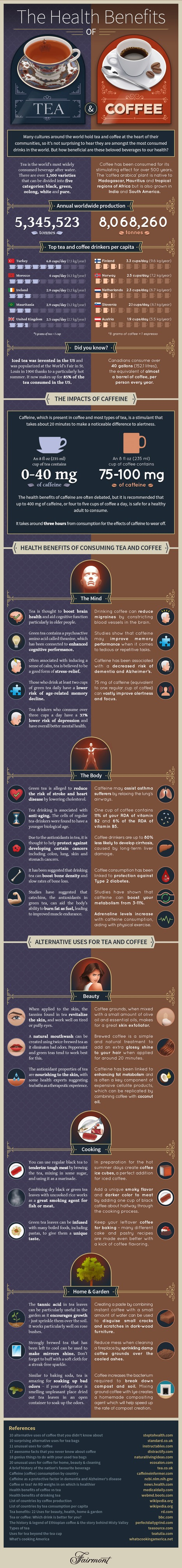 The Health Benefits of Tea and Coffee
